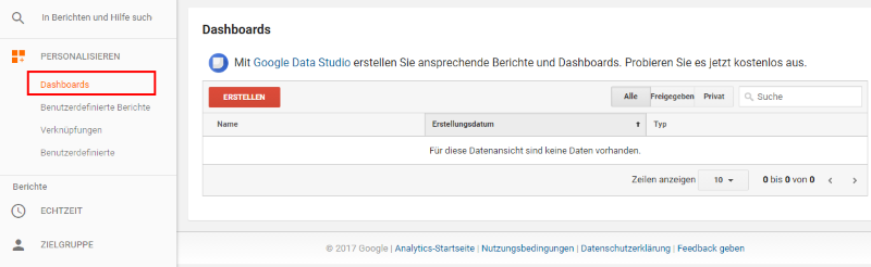 Dashboards in Google Analytics