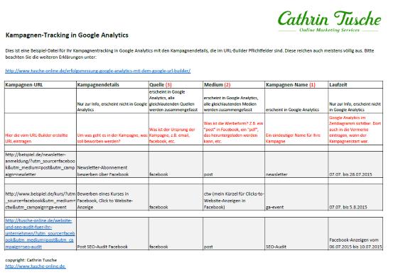 kampagnen tracking mit dem Google URL-Builder