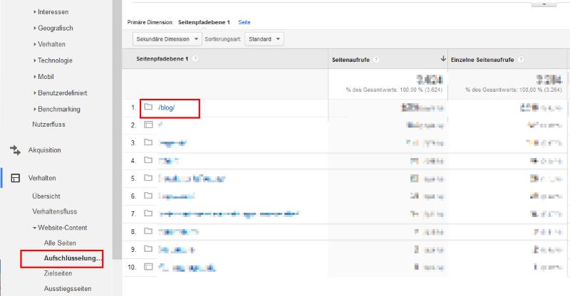 Aufschlüsselung nach Content in Google Analytics