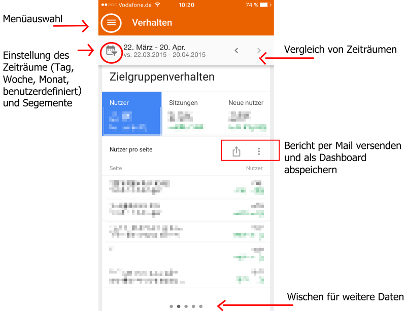 Google Analytics 3.0 App