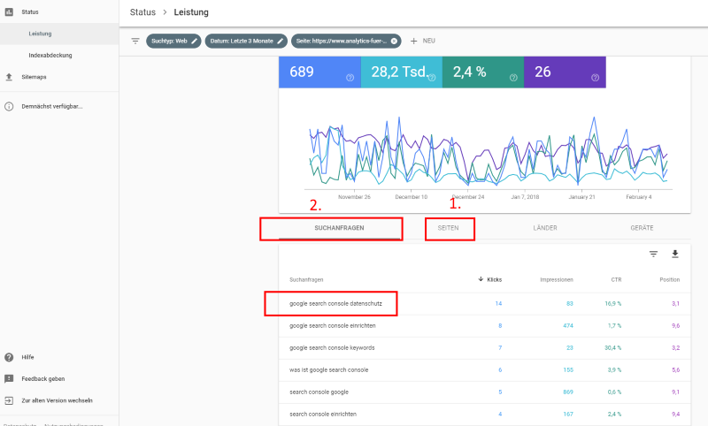 Suchanfragen in der Google Search Console