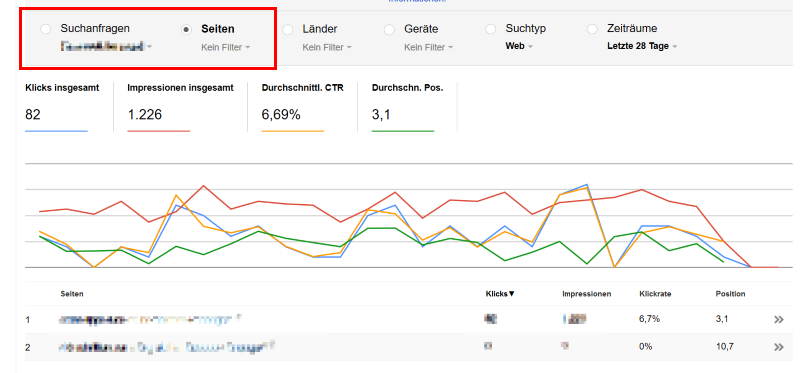 Seitenanalyse Google Search Console