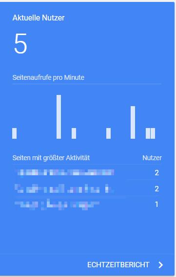 Die Echtzeitberichte in Google Analytics