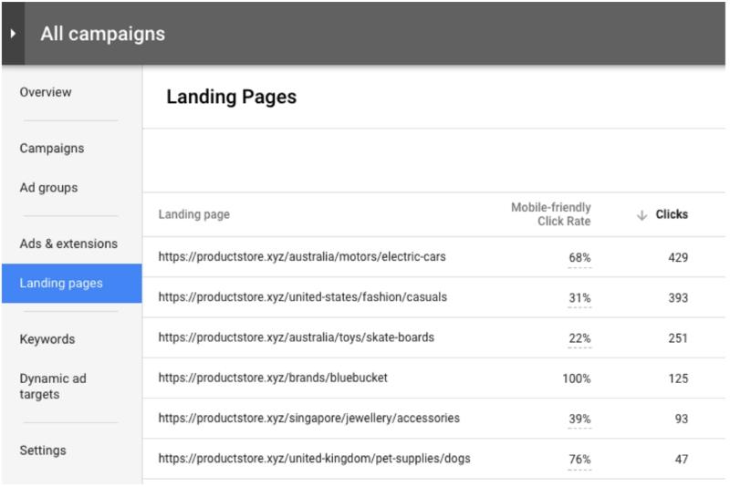 Landingpage-Beurteilung Google AdWords