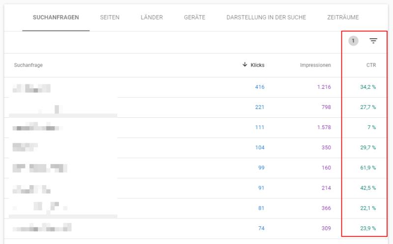 Der Filter nach Suchanfragen, Klicks, Impressionen, CTR, Position