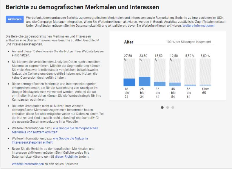 Die demografischen Merkmale in Google Analytics müssen erst aktiviert werden.