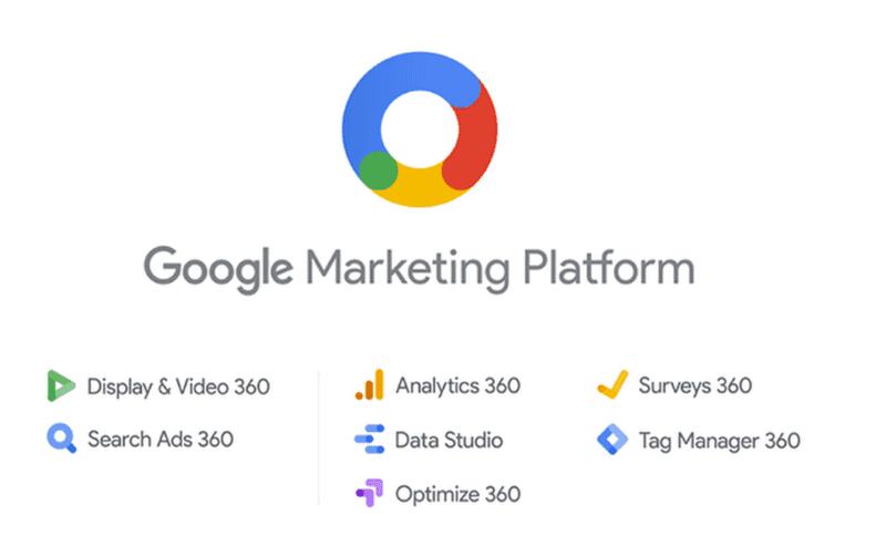 die Google Marketing Platform für große Unternehmen