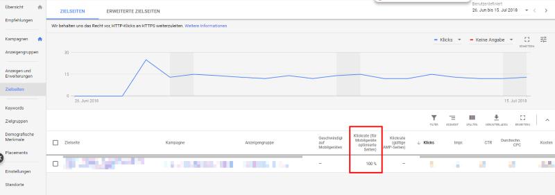 der mobile Speed Score zeigt an, wie Google die Seitenladezeit einschätzt