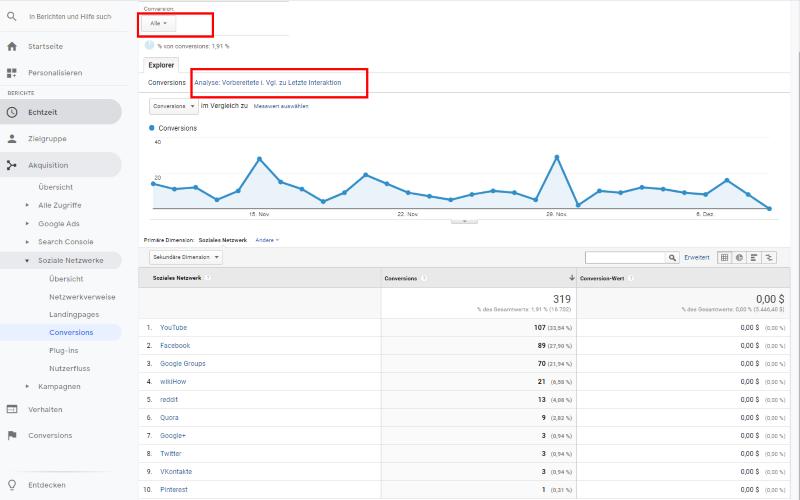 Conversions in den Social Media-Berichten in Google Analytics