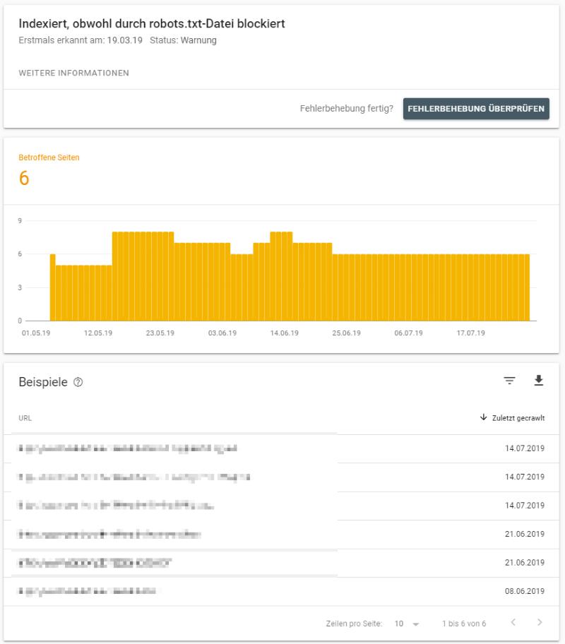 Die Google Search Console zeigt Dateien, die indexiert wurden, aber mit in der robots.txt blockiert wurden