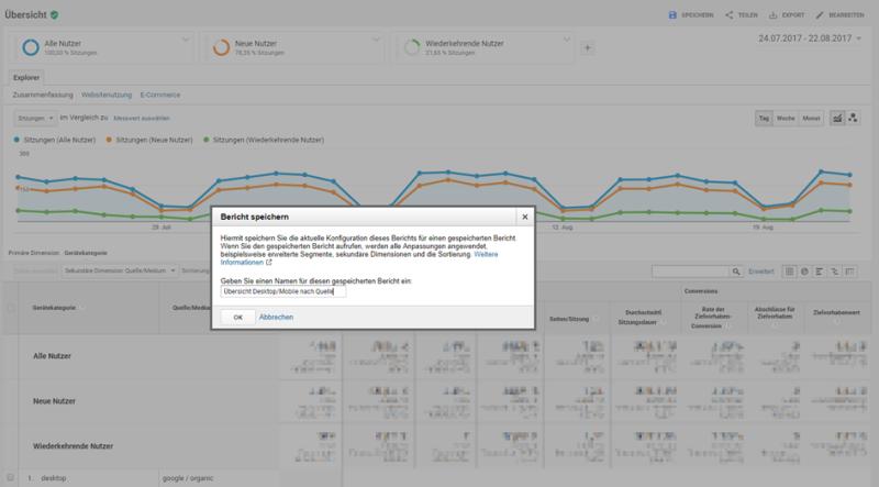 Berichte speichern in Google Analytics