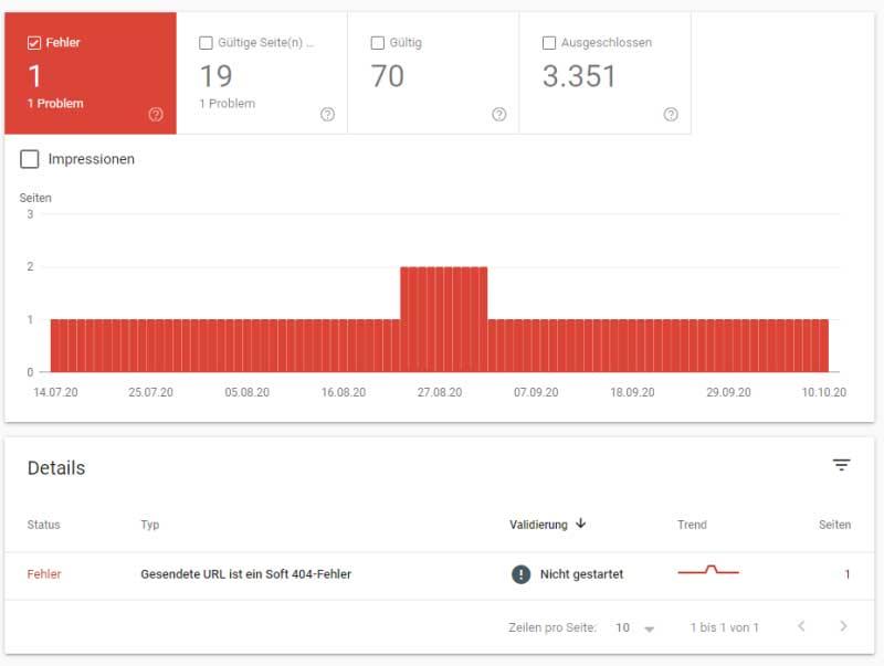 Google Search Console Abdeckung - der Bericht gibt an welche URLs im Index sind und bei welchen es Probleme gibt