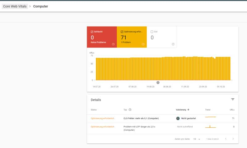 Der Bericht Core Web Vitals in der Google Search Console