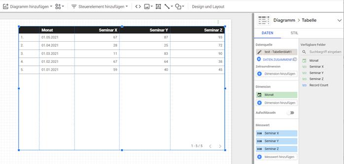 Datenimport aus Google Sheets